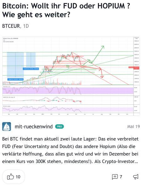 Bitcoin Idee Auf Trading View